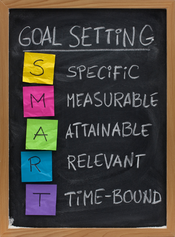 How to Set SMART Goals for Yourself