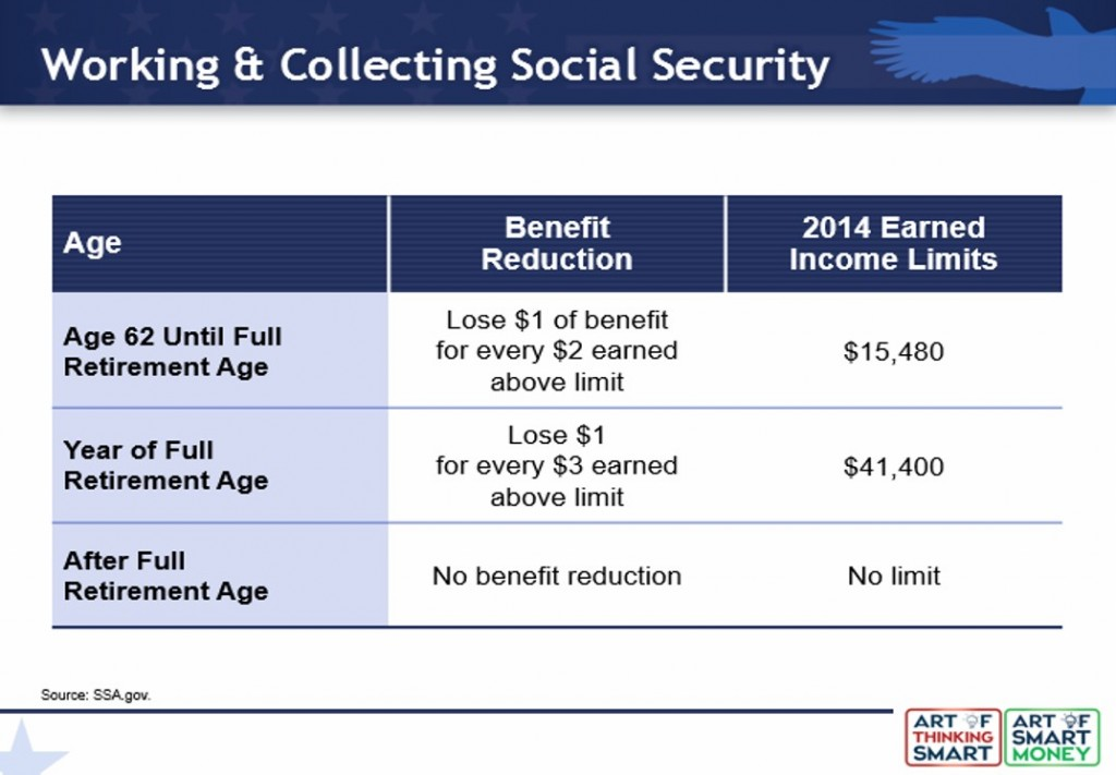 Social Security Benefits Frequently Asked Questions