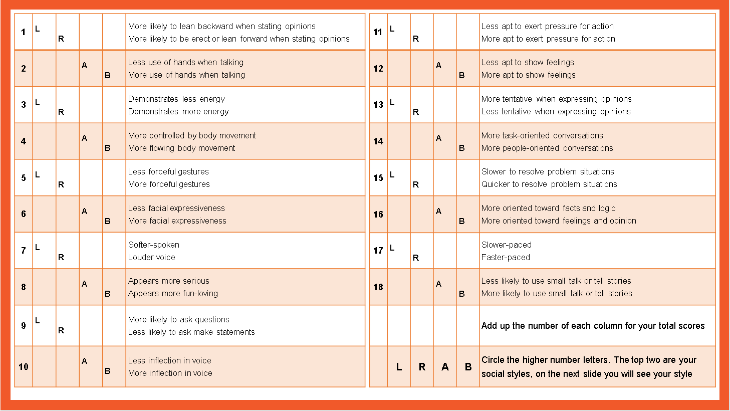 Leadership style questionnaire free download